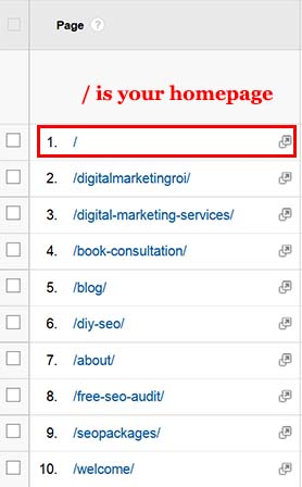 When creating your first retargeting campaigns, be sure to pick high traffic winners to test on