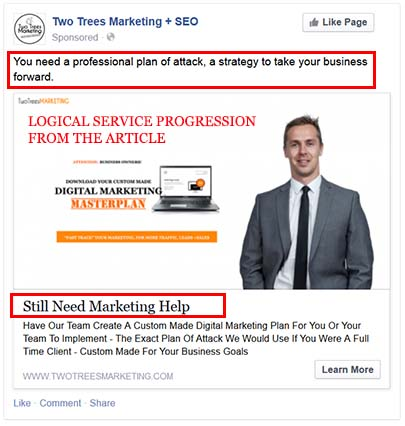 Create retargeting ads that reflect different stages in the sales funnel or interactions